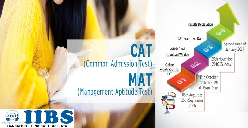 Best MBA Colleges in Noida Accepting  CAT Score