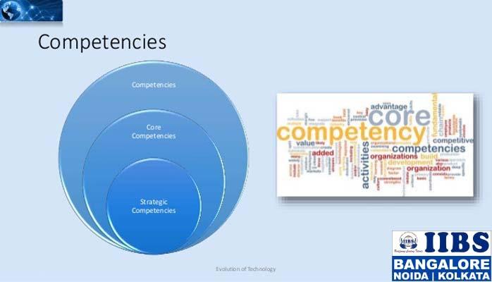 Computing Facilities – Technology Advantage