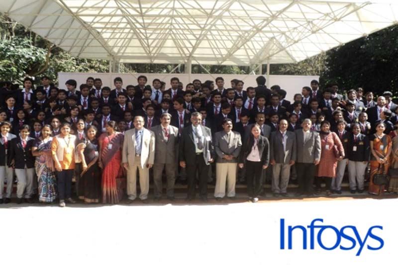 B-School in Bangalore is linked to the corporate world